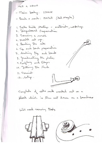 Extracts from the project notebook.